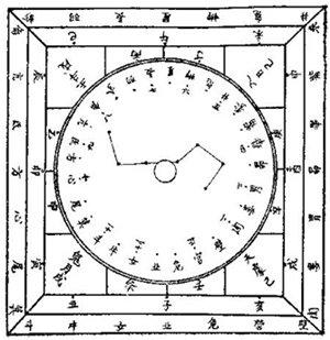 Kompas-002